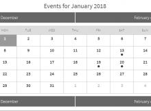 seminar dokter gigi Januari 2018